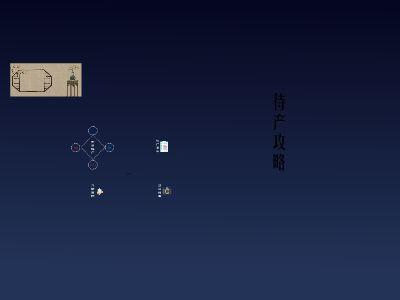 上海市一妇婴二病区-待产攻略-万悦 幻灯片制作软件