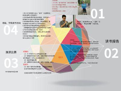 广电小组作业 幻灯片制作软件