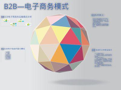 B2B 幻灯片制作软件