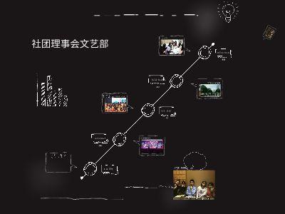 文艺部 幻灯片制作软件