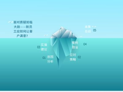 陈欣:新员工应如何让客户满意Focusky 幻灯片制作软件