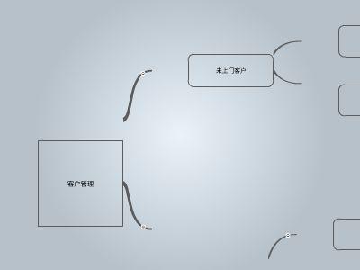客户管理 幻灯片制作软件