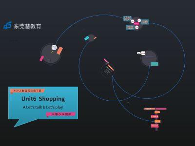 四年級英語說課型微課《Unit6 Shopping》 幻燈片制作軟件