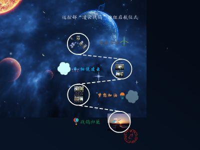 """运控部""""凌云战鸽""""班组启航仪式 幻灯片制作软件"""