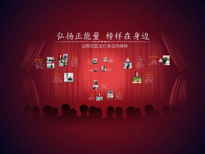 雨花区支行身边的榜样 幻灯片制作软件
