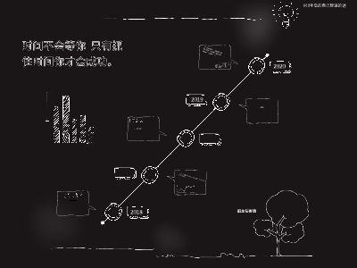班级青春文化建设 幻灯片制作软件