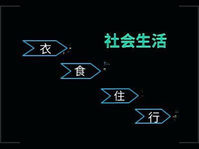 改革开放40周年变化ppt 幻灯片制作软件