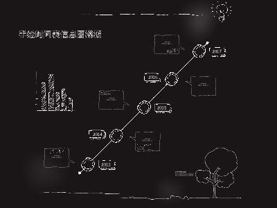 手绘时间表信息图 幻灯片制作软件