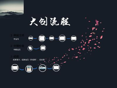大创讲解(改) 幻灯片制作软件