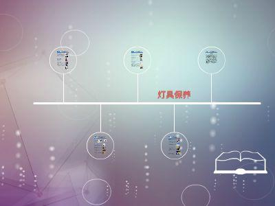 红星美凯龙济南天桥商场灯具保养SOP12 幻灯片制作软件
