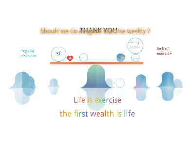 do regular exercise 幻灯片制作软件