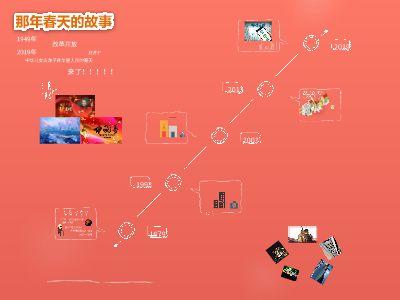 改革开放40周年 幻灯片制作软件