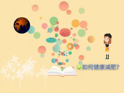 谢雨欣的作品 幻灯片制作软件