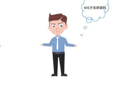 MIS 幻燈片制作軟件
