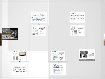 金可儿 幻灯片制作软件