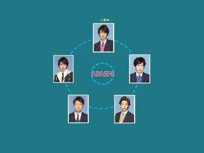 arashi 幻灯片制作软件