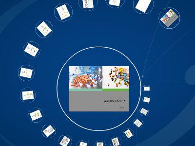 产品分析PPT 幻灯片制作软件