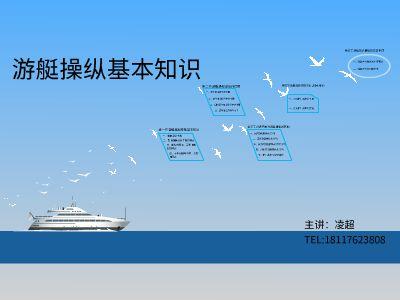 游艇操纵基本知识 幻灯片制作软件