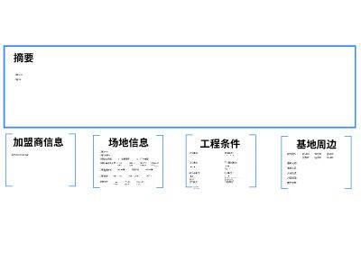 特许加盟信息汇总表思路整理 幻灯片制作软件