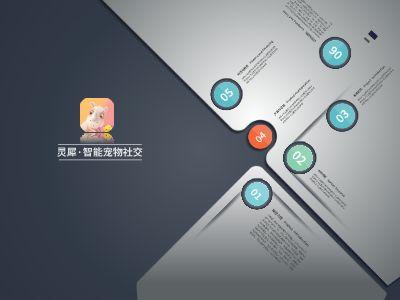 灵犀商业计划书正式 幻灯片制作软件