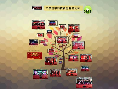 广东信宇科技股份有限公司2016年度工作总结暨表彰大会与节目表演_PPT制作软件,ppt怎么制作