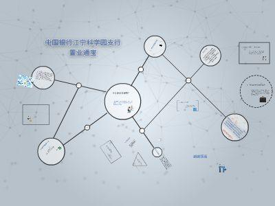 科学园 幻灯片制作软件