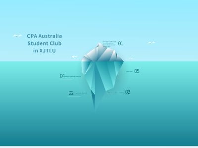 CPA Australia student club 幻灯片制作软件