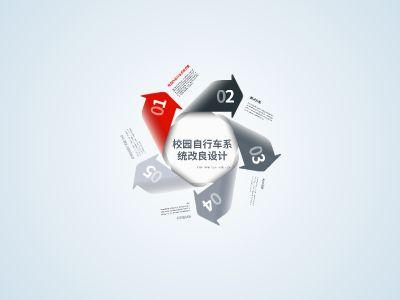 张鑫韬改良设计 幻灯片制作软件