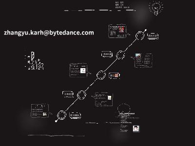 zhangyu.karh@bytedance.com 幻灯片制作软件