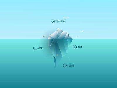 冰山 幻灯片制作软件