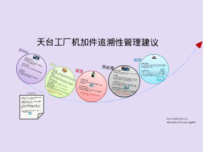 天台工厂机加件追溯性管理建议 幻灯片制作软件