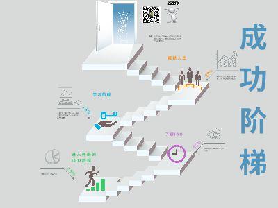 IGO展示面 幻灯片制作软件