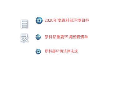 原料部2020年环境因素培训2 幻灯片制作软件