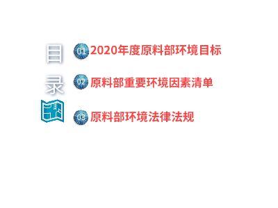 原料部2020年环境因素培训 幻灯片制作软件