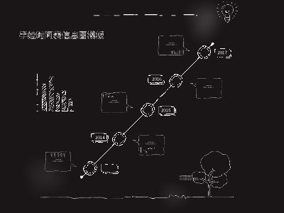 1.html 幻灯片制作软件