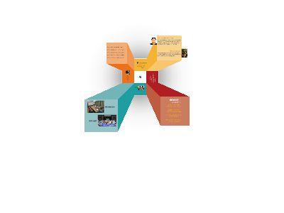明道书院股权激励专题讲座 幻灯片制作软件