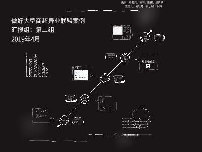第二组材料 幻灯片制作软件
