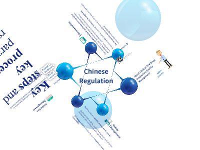 临床试验用药物生产质量管理规范 幻灯片制作软件