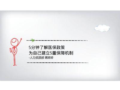 201907微课 幻灯片制作软件