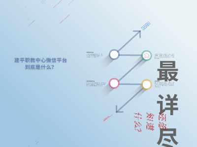 建平职教中心微信平台 幻灯片制作软件