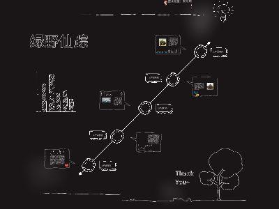 绿野仙踪 幻灯片制作软件