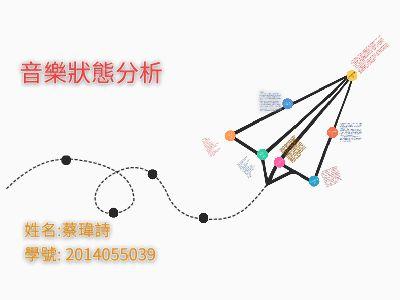 2014055039 蔡瑋詩 康復 幻灯片制作软件