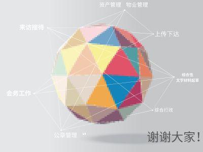 综合办公室课件 5-8 幻灯片制作软件