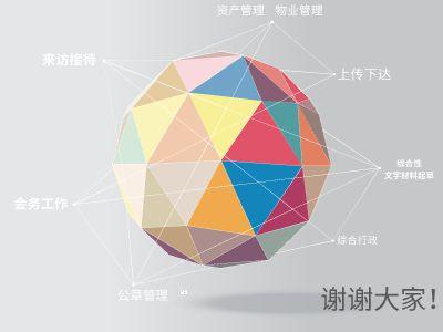 综合办公室课件 2018-5-8 幻灯片制作软件