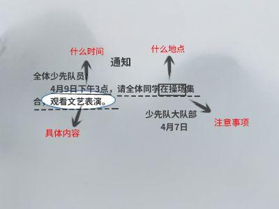 通知微课Focusky 幻灯片制作软件