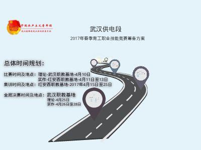 武汉供电段2017年春季青工职业技能竞赛筹备方案exe 幻灯片制作软件