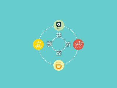 共享经济案例 幻灯片制作软件