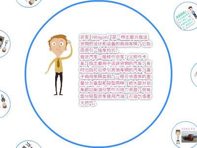 物流1702  李勇 幻灯片制作软件