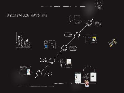 WO 的迪卡侬00 幻灯片制作软件