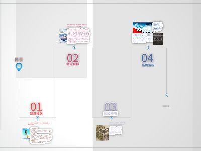 职业生涯规划 幻灯片制作软件